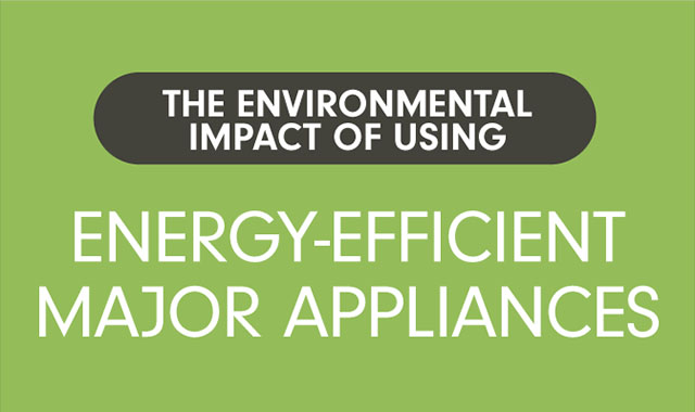 the-environmental-impact-of-using-energy-efficient-major-appliances